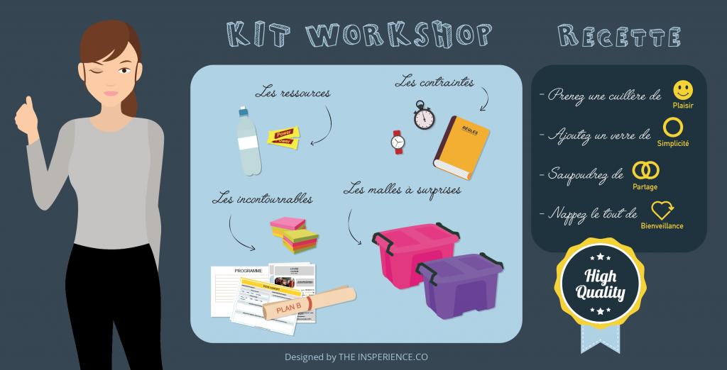 Workshop idéation