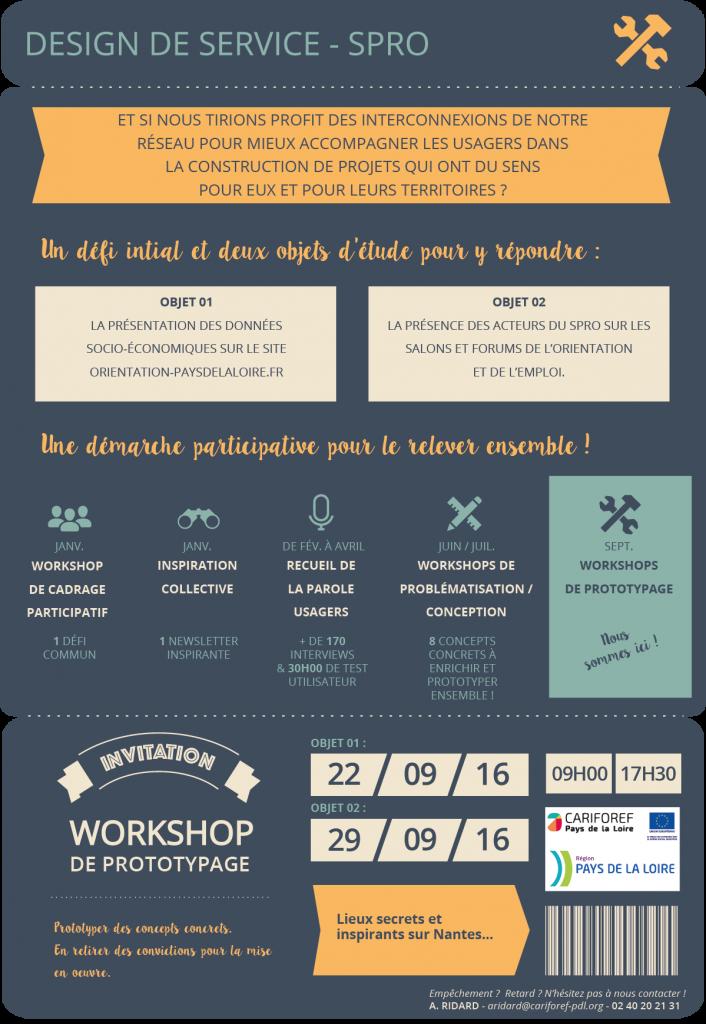 CARIF OREF - Invitation workshop de prototypage