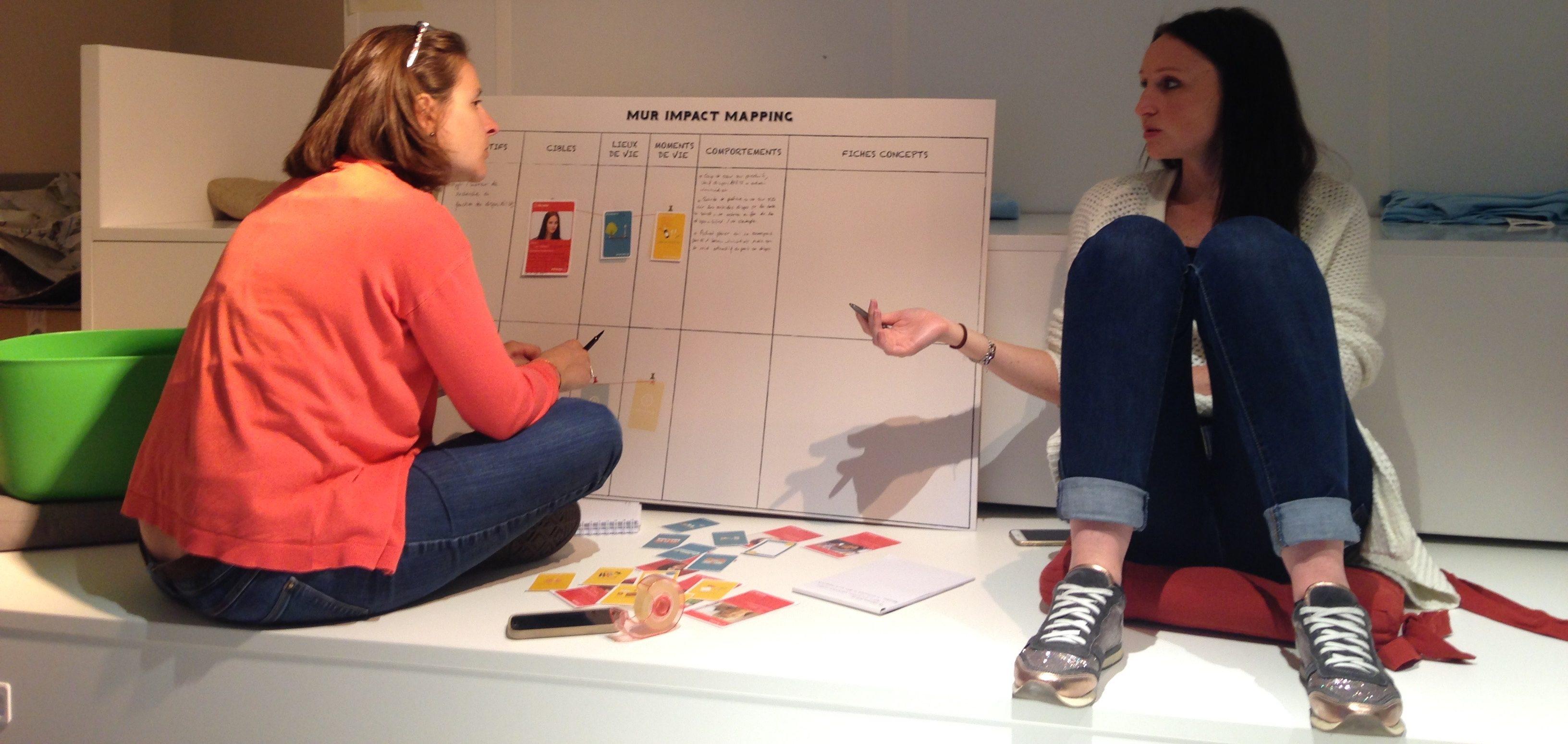 Générer des idées à l'aide de l'impact mapping