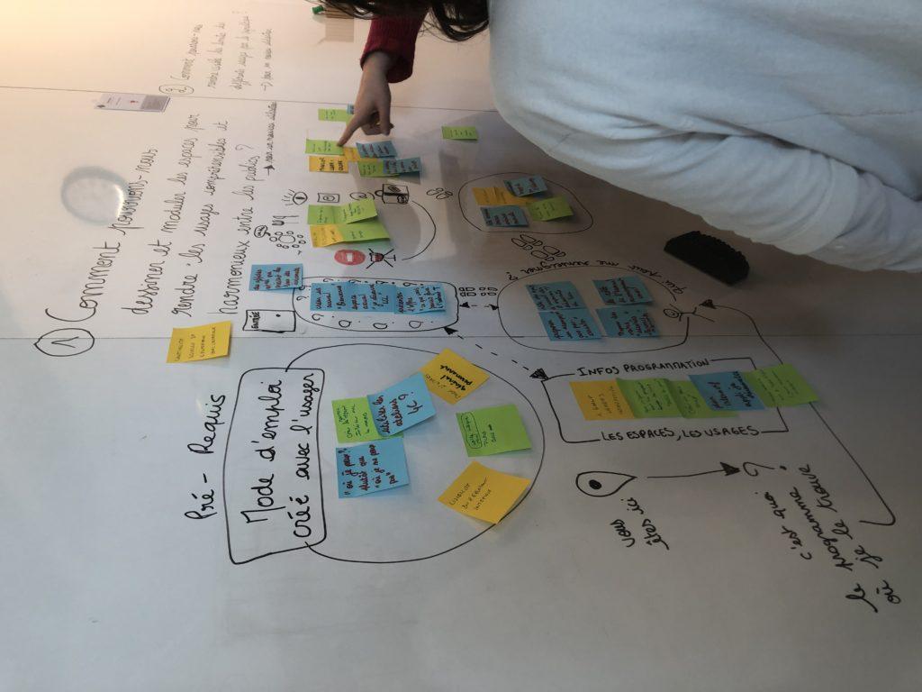 Design Thinking : phase d'exploration en cours de finalisation auprès de Rennes Métropole